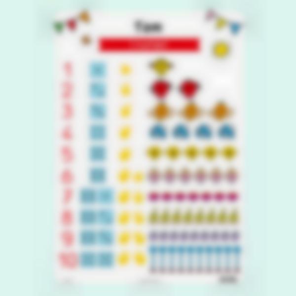 Poster educativo - I Numeri - Mr. Men Little Miss